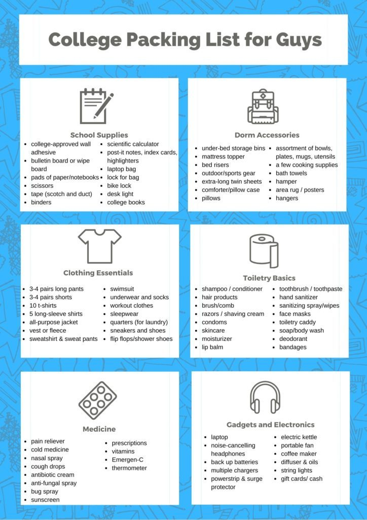 College packing list for guys printable PDF